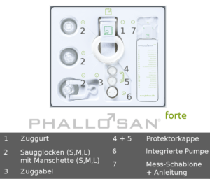 Phallosan Forte