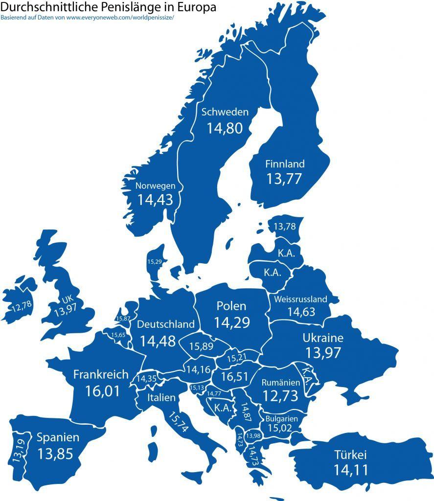 Penisgröße Europa
